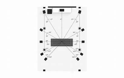 Setup Dolby Speaker Speakers Overhead Mounted Guide