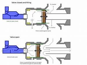 Air Gun Valve Diagram