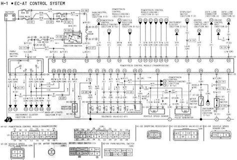 Mazda Control System Wiring Diagram All