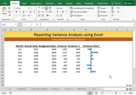 ways  present variance analysis reports  excel