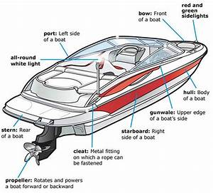 Marine Boat Diagram