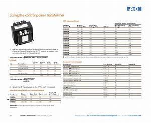 Sa08302002e Control Panel Design Guide
