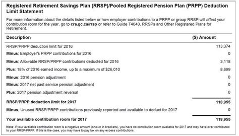 where can you find your rrsp prpp deduction limit canada ca