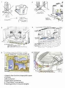 Gallery Of In Progress  Sliced Porosity Block    Steven Holl Architects
