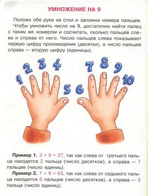 как легче выучить таблицу умножений