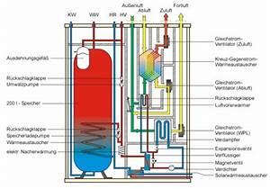 Heizleistung Berechnen Haus : tecalor thz 303 klimaanlage und heizung zu hause ~ Themetempest.com Abrechnung