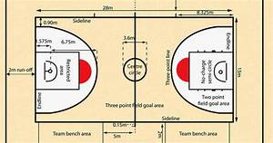 Go Basket  Basketball Court Diagram And Positions