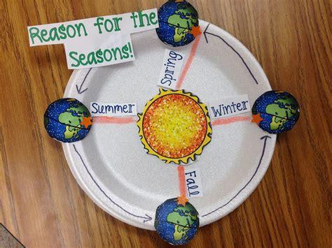 Earth, sun, & moon lesson plans for 3rd grade - Glitter in ...