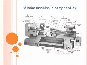 Parts Of The Lathe Machine