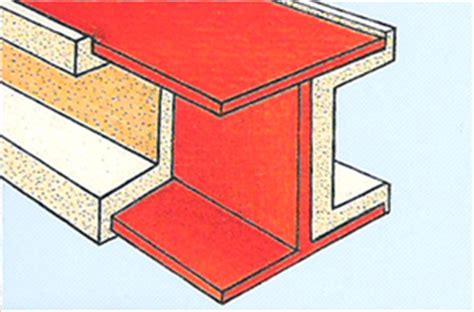 pyrok  fire protection  insulation