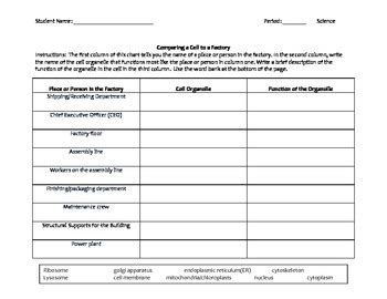 free middle school biology and literacy worksheet cell analogies