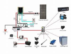 12 Volt Boat Wiring Diagram