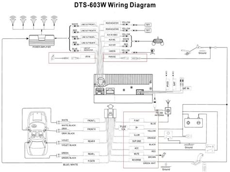 2006 Gmc Envoy Bose Stereo Wiring Diagram by 2006 Chevy Trailblazer Radio Wiring Diagram Wiring Forums