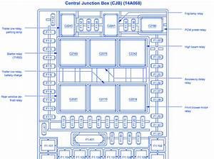 31 2003 Lincoln Navigator Fuse Box Diagram
