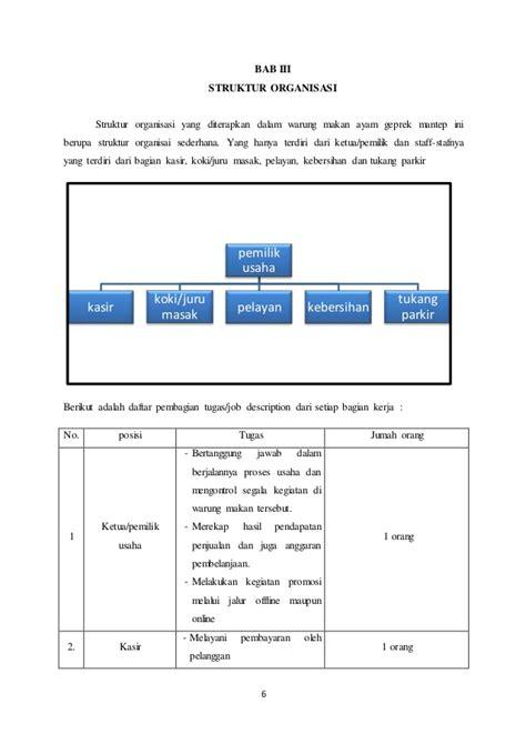 contoh proposal kewirausahaan