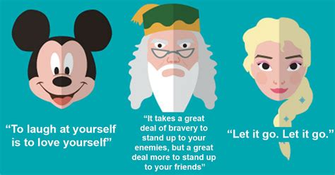 Cartoon Character Inspirational Quotes. Quotesgram