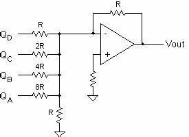 4d6 lab manual chapter 9 With circuitlab vga resistor dac