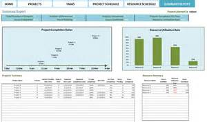 Project Summary Template Excel
