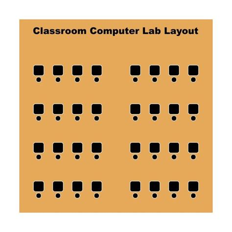 classroom rules template the best designs for computer laboratory layouts for schools