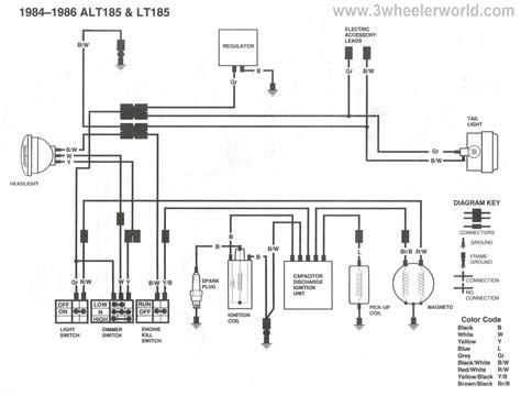 Wheeler World Tech Help Suzuki Wiring Diagrams