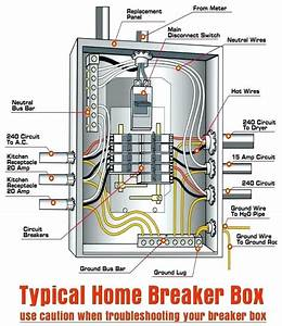 Wiring Diagram Gfci Receptacle