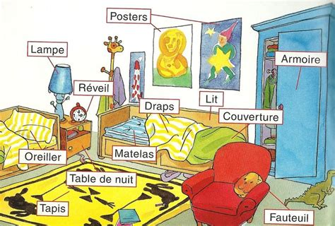 ma chambre la chambre bedroom vocabulary in français
