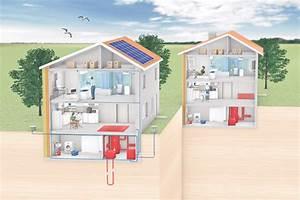 Richtig Heizen Mit Gas : minergieh user ~ Yasmunasinghe.com Haus und Dekorationen