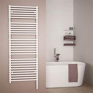 Meilleur Radiateur Electrique 2016 : quel radiateur choisir pour ma salle de bain ~ Nature-et-papiers.com Idées de Décoration