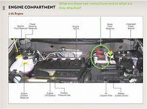 The Under Jeep Hood Diagram