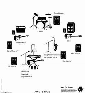 stage plot and input list f u n k f a c e With stage plot template