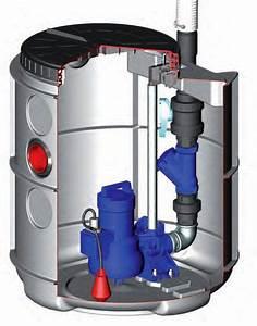 Pompe De Relevage Fosse Septique : installer une pompe de relevage dans fosse septique ~ Dailycaller-alerts.com Idées de Décoration