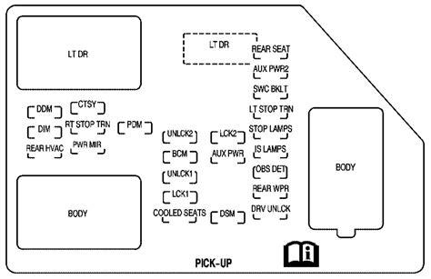 mustang gt fuse box diagram wiring diagram schemas