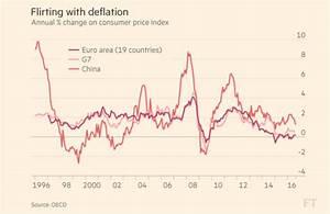 Auswirkungen Einer Deflation : acemaxx analytics austerit t h lt die zinsen niedrig ~ Lizthompson.info Haus und Dekorationen