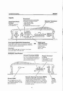 Page 4 Of Jensen Stereo Amplifier A222hlx User Guide