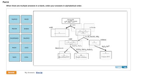 Aj institute of engineering and technology, mangalore. Solved: Complete The Given Flow Chart. Put In Your Answers ...