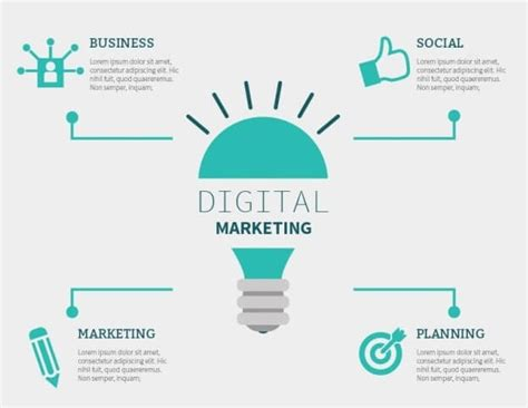 Best Digital Marketing Classes 2016 by Best Classes For Digital Marketing In Nagpur Icon Computers
