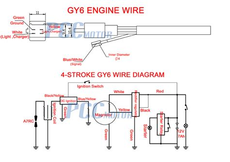 gy6 engine 50cc scooter wiring diagram 24h schemes