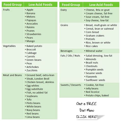 diet plan for stomach ulcers