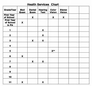 Health-services-chart