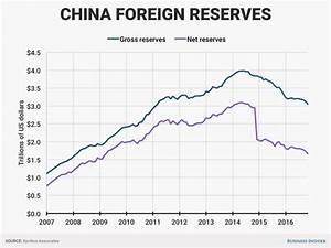 Trump is Right: China Manipulates the RMB ...