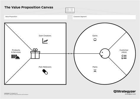 2744066311 la methode value proposition design value proposition design alexander osterwalder yves