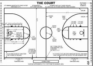 Basketball Court Dimensions  Diagram  U0026 Hoops Height