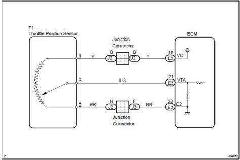 toyota corolla repair manual circuit description throttlepedal position sensorswitch