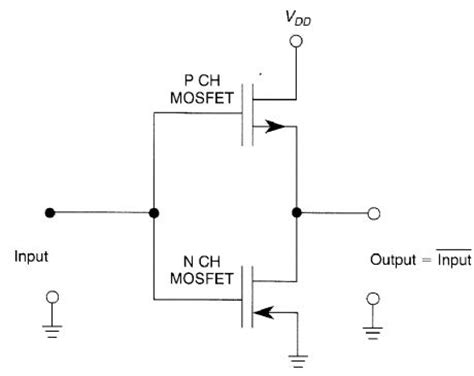 Index Digital Circuit Basic