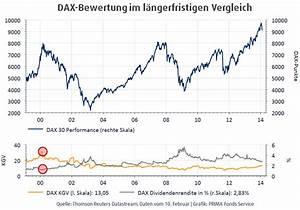 Kgv Berechnen : aktien analyse fondsanalyse ~ Themetempest.com Abrechnung
