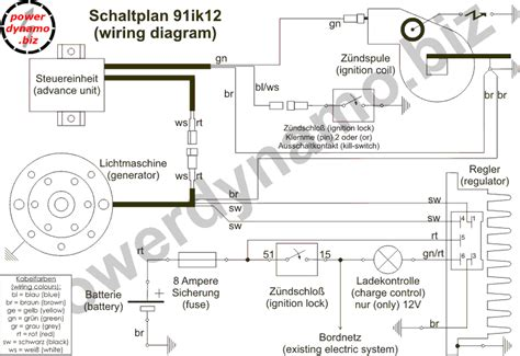 Where Can Find Goof Free Wiring Diagram For