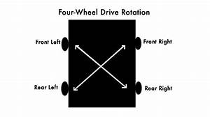 Let U0026 39 S Rotate Our Tires