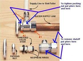 how to fix a leaking kitchen faucet how do i shut the water to change the water