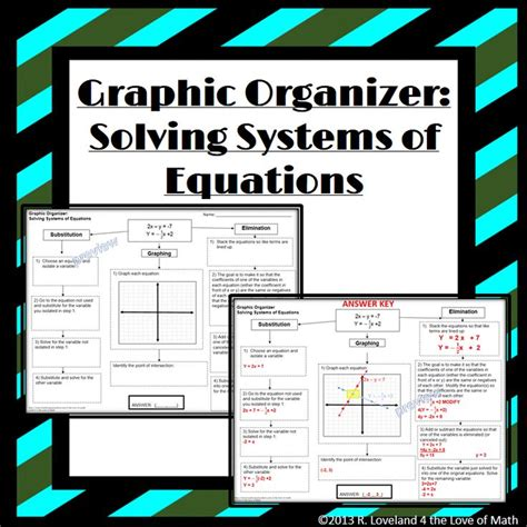 25+ Best Ideas About Systems Of Equations On Pinterest  Linear System, Solving Algebraic