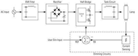 Circuit Diagram And Explanation by Simple Circuit Explanation Lucylimd